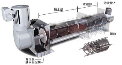 叠螺式污泥脱水机工作流程